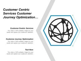Customer Centric Services Customer Journey Optimization Customer Experience Cpb