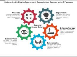 Customer Centric Showing Empowerment Communications Customer Vision And Processes