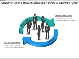 Customer Centric Showing Silhouette Forward And Backward Arrow