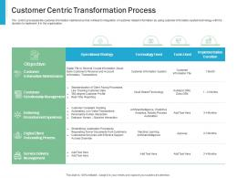 Customer Centric Transformation Process Effective IT service Excellence Ppt Ideas Clipart