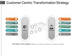 Customer Centric Transformation Strategy PPT Infographic Template