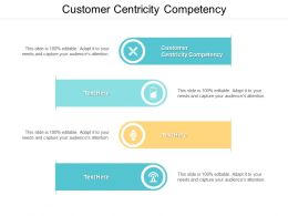 Customer Centricity Competency Ppt Powerpoint Presentation Show Themes Cpb