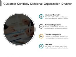 Customer Centricity Divisional Organization Drucker Management Empowering Employee Cpb