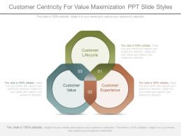 Customer Centricity For Value Maximization Ppt Slide Styles