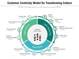 Customer Centricity Model For Transforming Culture
