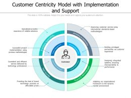 Customer Centricity Model With Implementation And Support