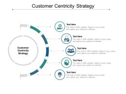 Customer Centricity Strategy Ppt Powerpoint Presentation Professional Pictures Cpb