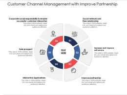 Customer Channel Management With Improve Partnership