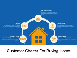 Customer Charter For Buying Home