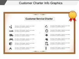 Customer Charter Info Graphics