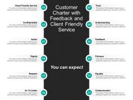 Customer Charter With Feedback And Client Friendly Service