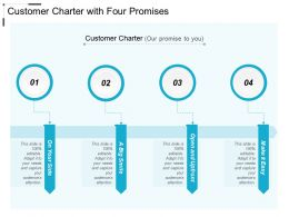 Customer Charter With Four Promises