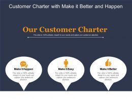 Customer Charter With Make It Better And Happen
