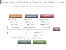 Customer Churn Cause Analysis Powerpoint Slide Background Image