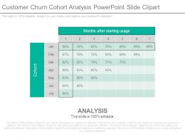 Customer Churn Cohort Analysis Powerpoint Slide Clipart