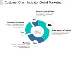 Customer Churn Indicator Global Marketing Problems Governance Framework Cpb