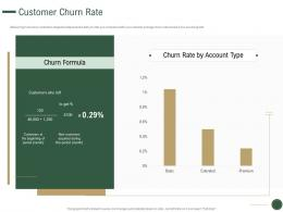 Customer Churn Rate How To Drive Revenue With Customer Journey Analytics Ppt Inspiration