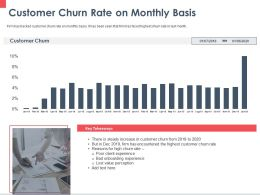 Customer Churn Rate On Monthly Basis Experience Ppt Powerpoint Presentation Outline Slide