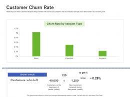 Customer Churn Rate Using Customer Online Behavior Analytics Acquiring Customers Ppt Example