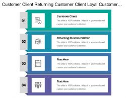Customer Client Returning Customer Client Loyal Customer Client