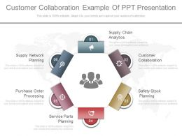 Customer Collaboration Example Of Ppt Presentation