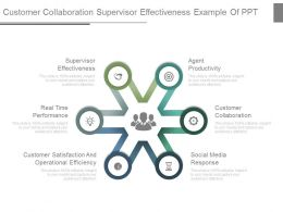 Customer Collaboration Supervisor Effectiveness Example Of Ppt