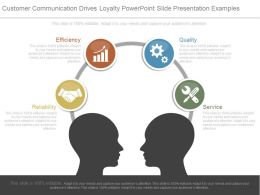 Customer Communication Drives Loyalty Powerpoint Slide Presentation Examples