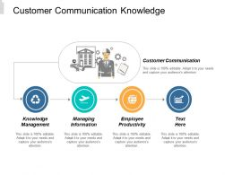 Customer Communication Knowledge Management Managing Information Employee Productivity Cpb