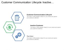 Customer Communication Lifecycle Inactive Customer Welcome Offer Monthly News