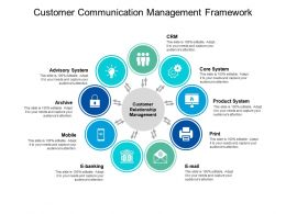 Customer Communication Management Framework