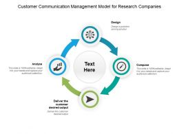 Customer Communication Management Model For Research Companies