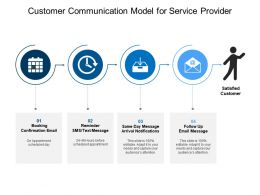 Customer Communication Model For Service Provider