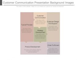Customer Communication Presentation Background Images