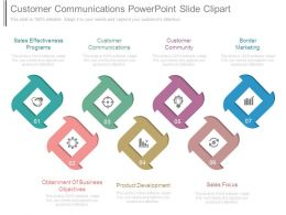 Customer Communications Powerpoint Slide Clipart