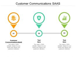 Customer Communications SAAS Ppt Powerpoint Presentation Visual Aids Background Images Cpb