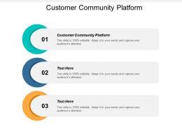 Customer Community Platform Ppt Powerpoint Presentation Gallery Format Cpb