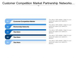 Customer Competition Market Partnership Networks Research Innovation Financial Management