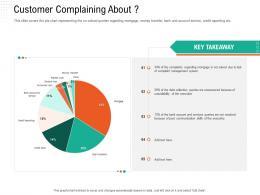 Customer Complaining About Automation Compliant Management Ppt Designs