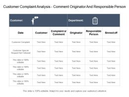 Customer Complaint Analysis Comment Originator And Responsible Person