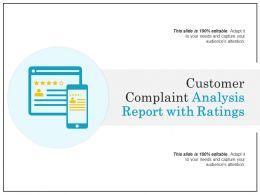 Customer Complaint Analysis Report With Ratings