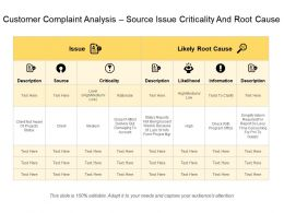 Customer Complaint Analysis Source Issue Criticality And Root Cause