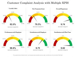 Customer Complaint Analysis With Multiple KPIS