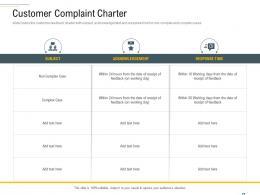 Customer Complaint Charter Complaint Handling Framework Ppt Icons