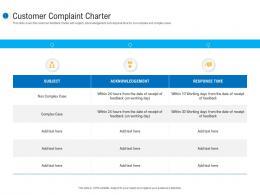 Customer Complaint Charter Customer Complaint Mechanism Ppt Professional