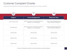 Customer Complaint Charter Grievance Management Ppt Template