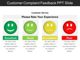 Customer Complaint Feedback Ppt Slide
