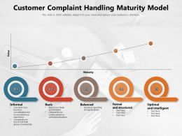 Customer Complaint Handling Maturity Model