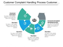 Customer Complaint Handling Process Customer Grievance Interpersonal Effectiveness Cpb