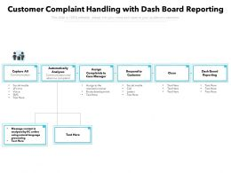 Customer Complaint Handling With Dash Board Reporting