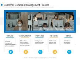 Customer Complaint Management Process Customer Complaint Mechanism Ppt Guidelines